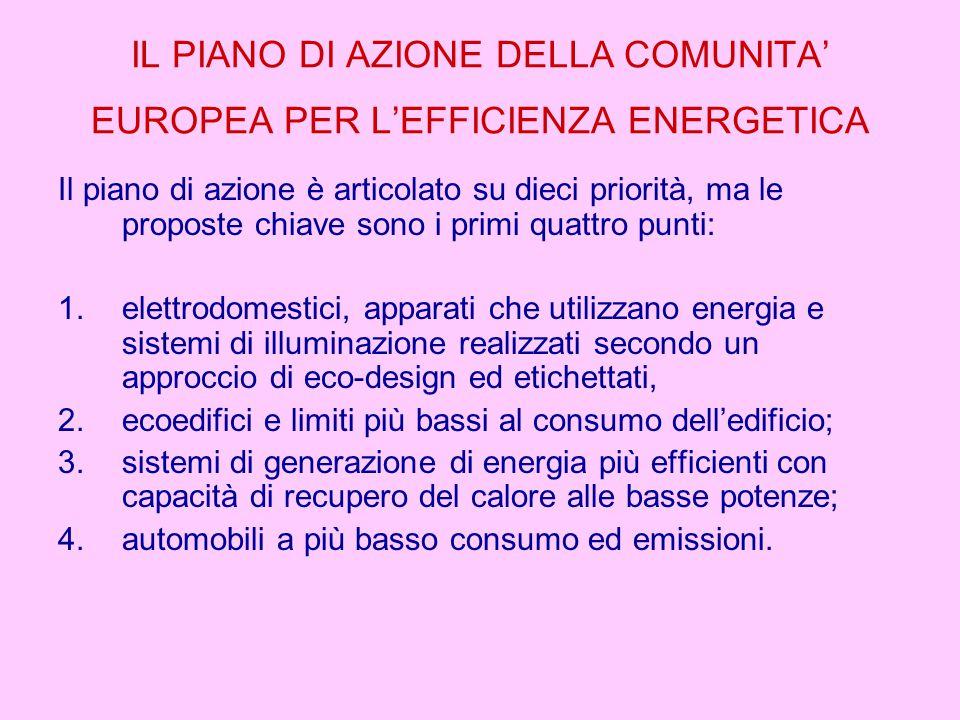 PROGETTO EFFICIENZA ENERGETICA E ECOBUILDINGS Descrizione del progetto La proposta progettuale relativa alla rete dei servizi: Razionalizzazione energetico-ambientale di un servizio a rete.