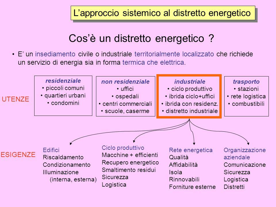 Finalità PROGETTI MOBILIZZATORI SISTEMA GOVERNATIVO SISTEMA SOCIALE INDUSTRIA RICERCA PROGETTO EFFICIENZA ENERGETICA E ECOBUILDINGS