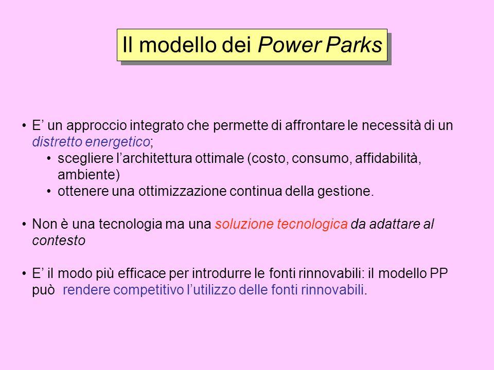 Il modello dei Power Parks E' un approccio integrato che permette di affrontare le necessità di un distretto energetico; scegliere l'architettura ottimale (costo, consumo, affidabilità, ambiente) ottenere una ottimizzazione continua della gestione.