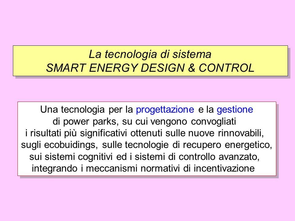 La tecnologia di sistema SMART ENERGY DESIGN & CONTROL Una tecnologia per la progettazione e la gestione di power parks, su cui vengono convogliati i risultati più significativi ottenuti sulle nuove rinnovabili, sugli ecobuidings, sulle tecnologie di recupero energetico, sui sistemi cognitivi ed i sistemi di controllo avanzato, integrando i meccanismi normativi di incentivazione Una tecnologia per la progettazione e la gestione di power parks, su cui vengono convogliati i risultati più significativi ottenuti sulle nuove rinnovabili, sugli ecobuidings, sulle tecnologie di recupero energetico, sui sistemi cognitivi ed i sistemi di controllo avanzato, integrando i meccanismi normativi di incentivazione