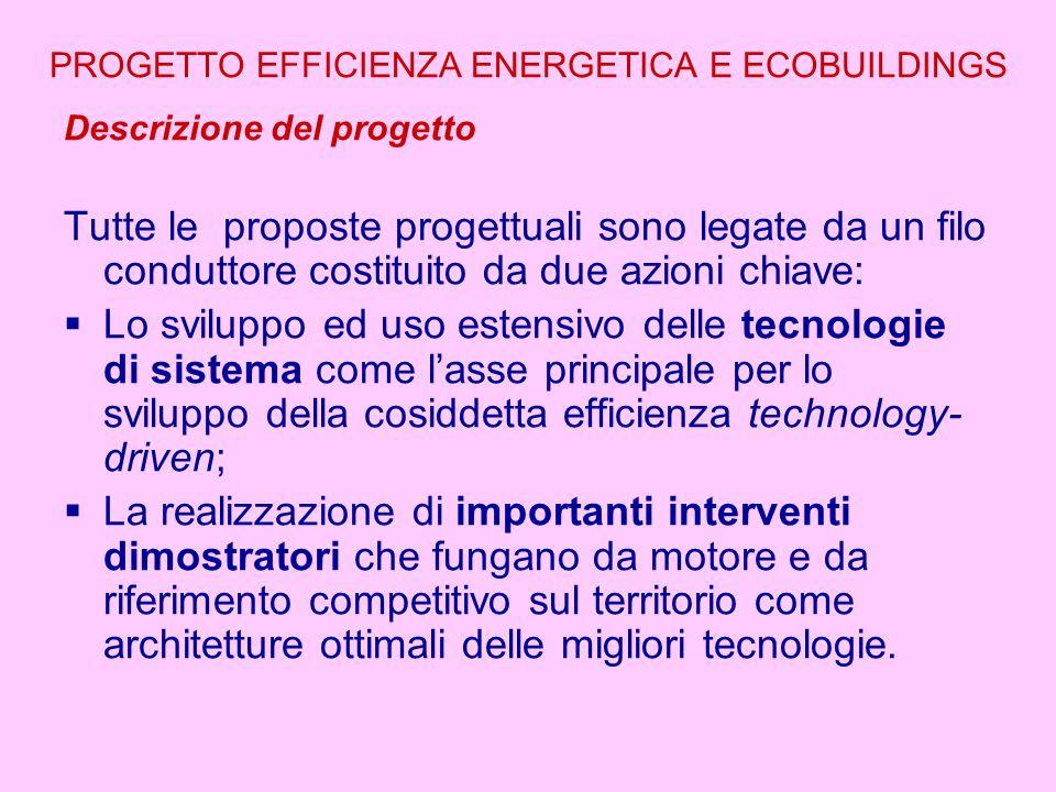 Programma MOTOR CHALLENGE ALCUNI PROGETTI IN CORSO PER L'INNOVAZIONE TECNOLOGICA ED IL RISPARMIO ENERGETICO Progetto europeo su base volontaria per il risparmio energetico nel campo degli azionamenti elettrici.