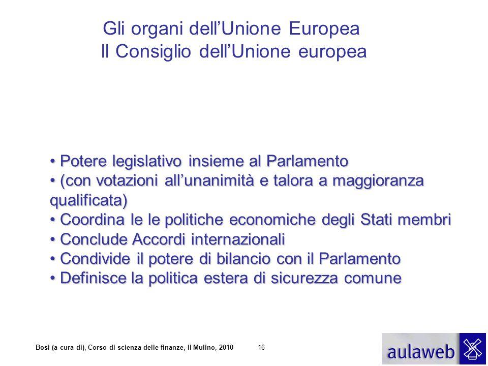 Bosi (a cura di), Corso di scienza delle finanze, Il Mulino, 201016 Gli organi dell'Unione Europea Il Consiglio dell'Unione europea Potere legislativo