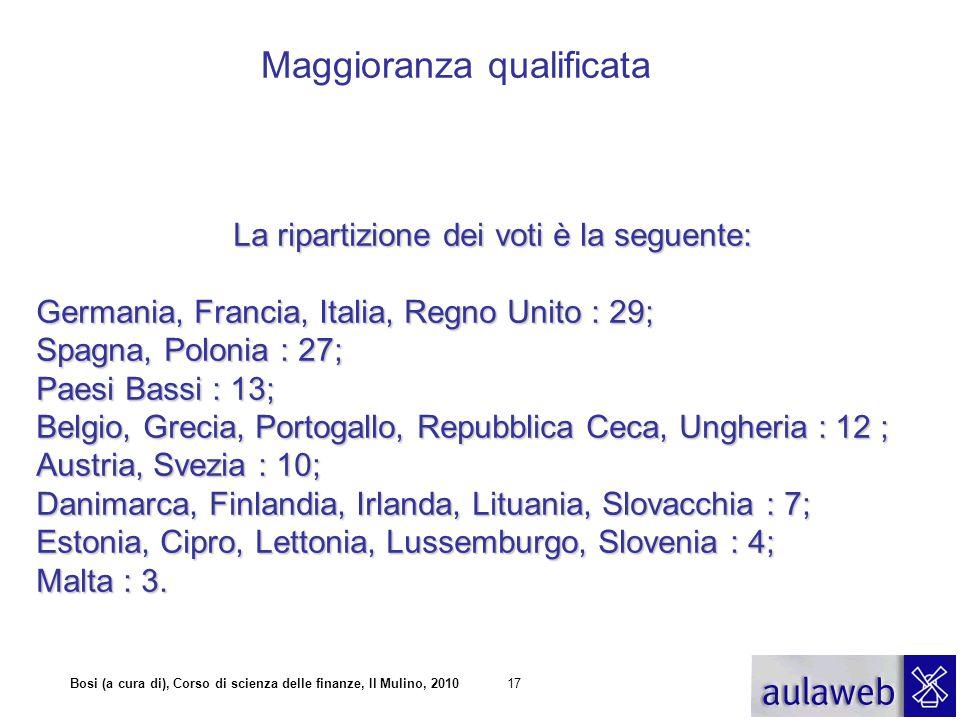 Bosi (a cura di), Corso di scienza delle finanze, Il Mulino, 201017 Maggioranza qualificata La ripartizione dei voti è la seguente: Germania, Francia,