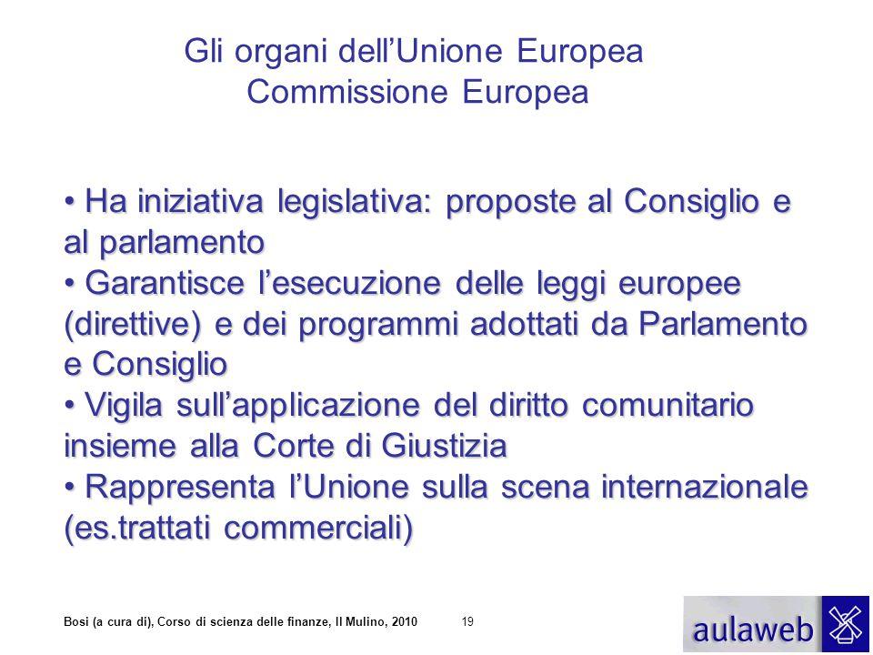 Bosi (a cura di), Corso di scienza delle finanze, Il Mulino, 201019 Gli organi dell'Unione Europea Commissione Europea Ha iniziativa legislativa: prop