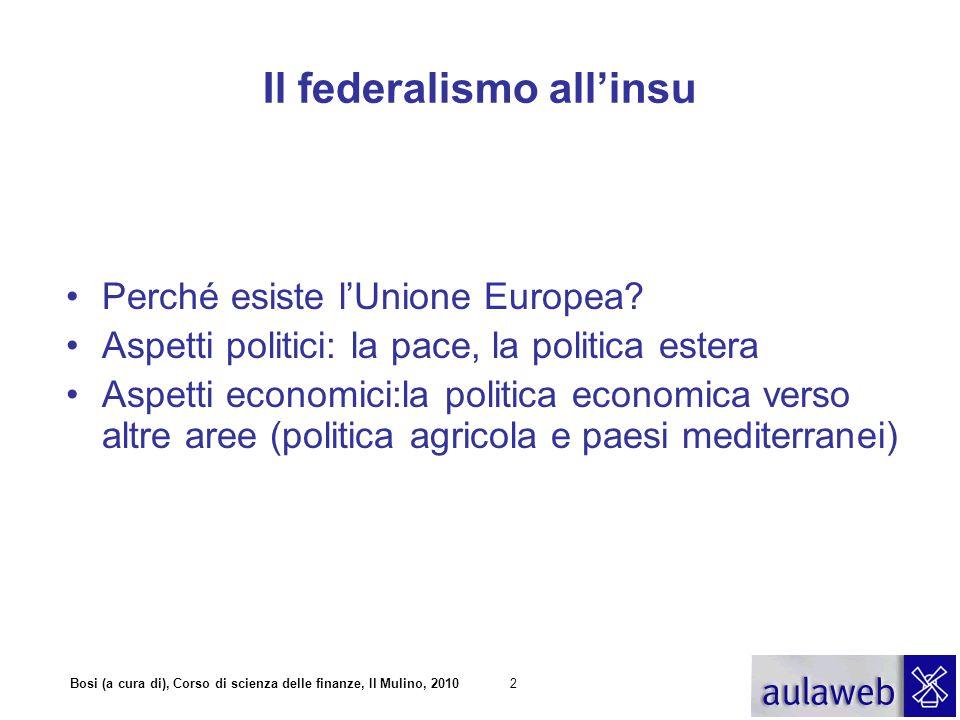 Bosi (a cura di), Corso di scienza delle finanze, Il Mulino, 20102 Il federalismo all'insu Perché esiste l'Unione Europea? Aspetti politici: la pace,