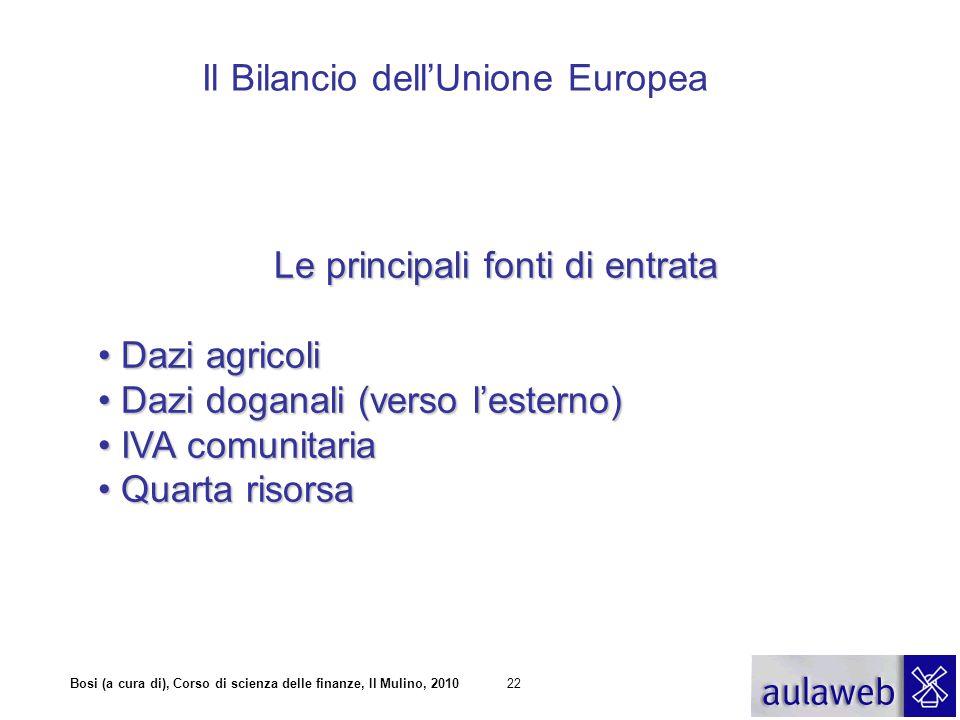 Bosi (a cura di), Corso di scienza delle finanze, Il Mulino, 201022 Il Bilancio dell'Unione Europea Le principali fonti di entrata Dazi agricoli Dazi