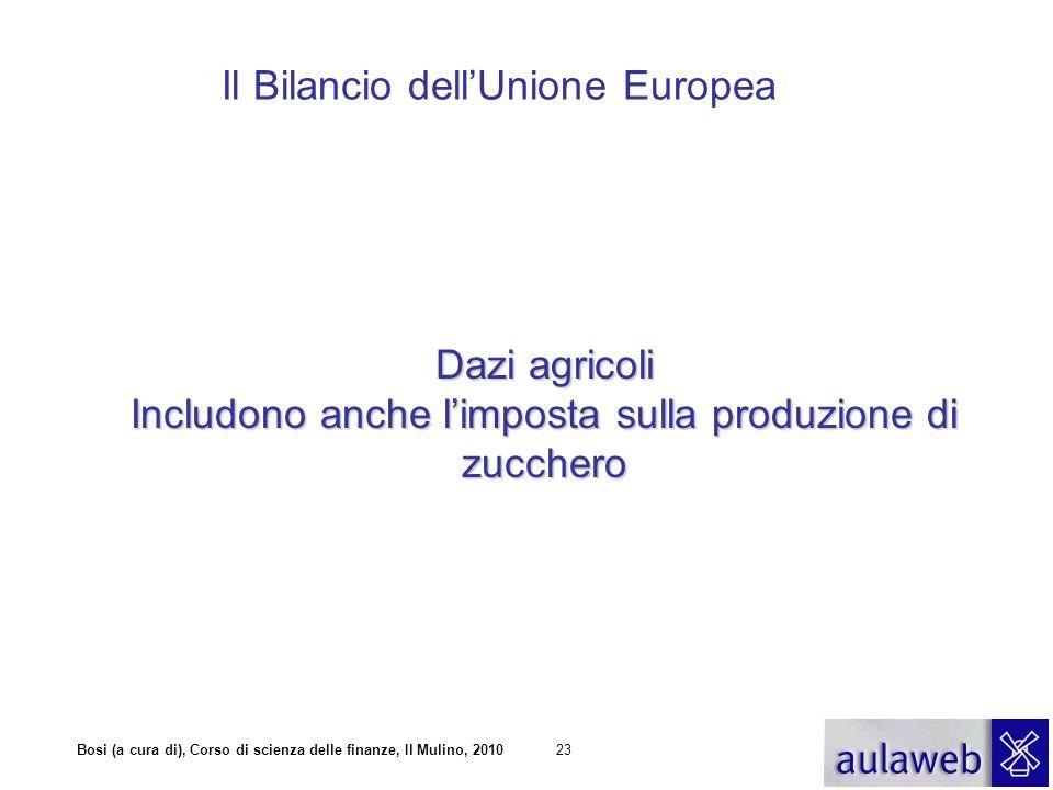 Bosi (a cura di), Corso di scienza delle finanze, Il Mulino, 201023 Il Bilancio dell'Unione Europea Dazi agricoli Includono anche l'imposta sulla prod