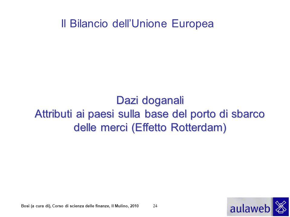 Bosi (a cura di), Corso di scienza delle finanze, Il Mulino, 201024 Il Bilancio dell'Unione Europea Dazi doganali Attributi ai paesi sulla base del po
