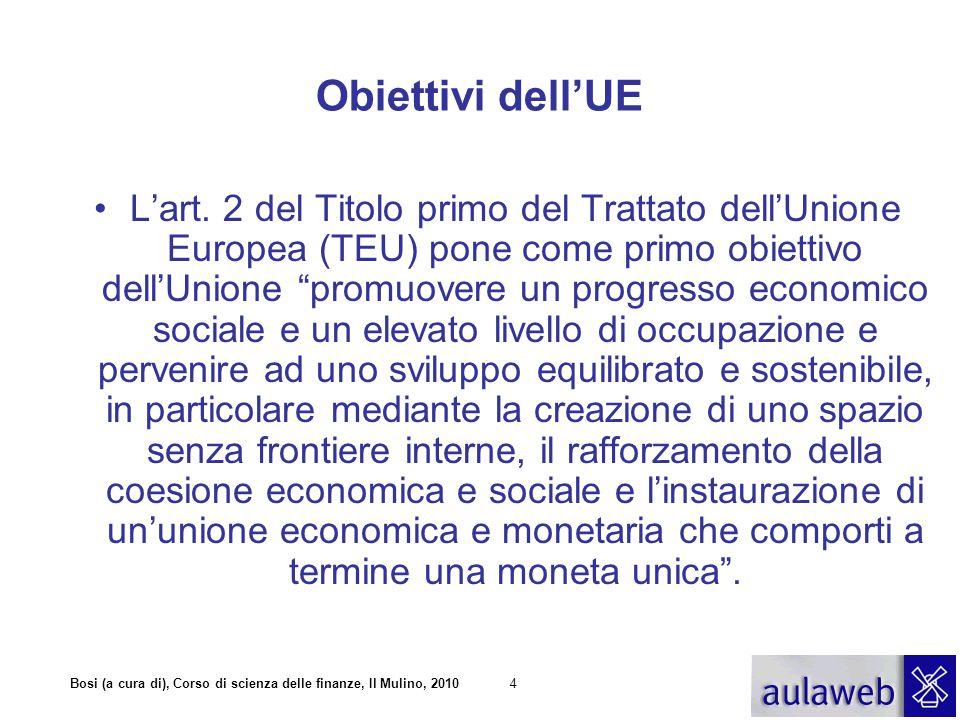 Bosi (a cura di), Corso di scienza delle finanze, Il Mulino, 20104 Obiettivi dell'UE L'art. 2 del Titolo primo del Trattato dell'Unione Europea (TEU)