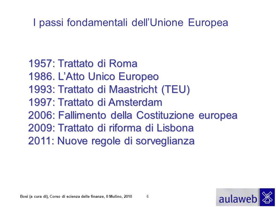 Bosi (a cura di), Corso di scienza delle finanze, Il Mulino, 20106 I passi fondamentali dell'Unione Europea 1957: Trattato di Roma 1986. L'Atto Unico