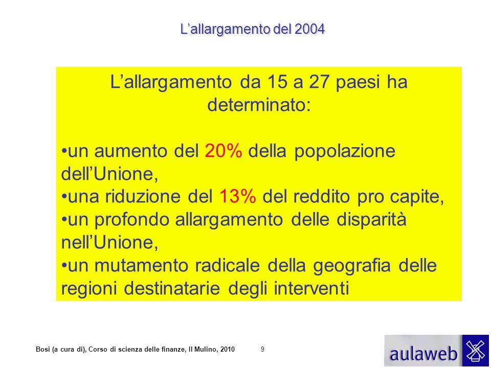 Bosi (a cura di), Corso di scienza delle finanze, Il Mulino, 20109 L'allargamento da 15 a 27 paesi ha determinato: un aumento del 20% della popolazion