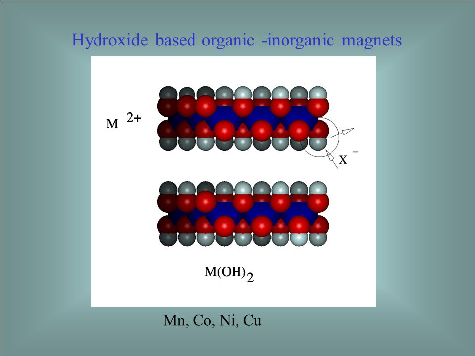 Mn, Co,Ni, Cu Hydroxide based organic -inorganic magnets