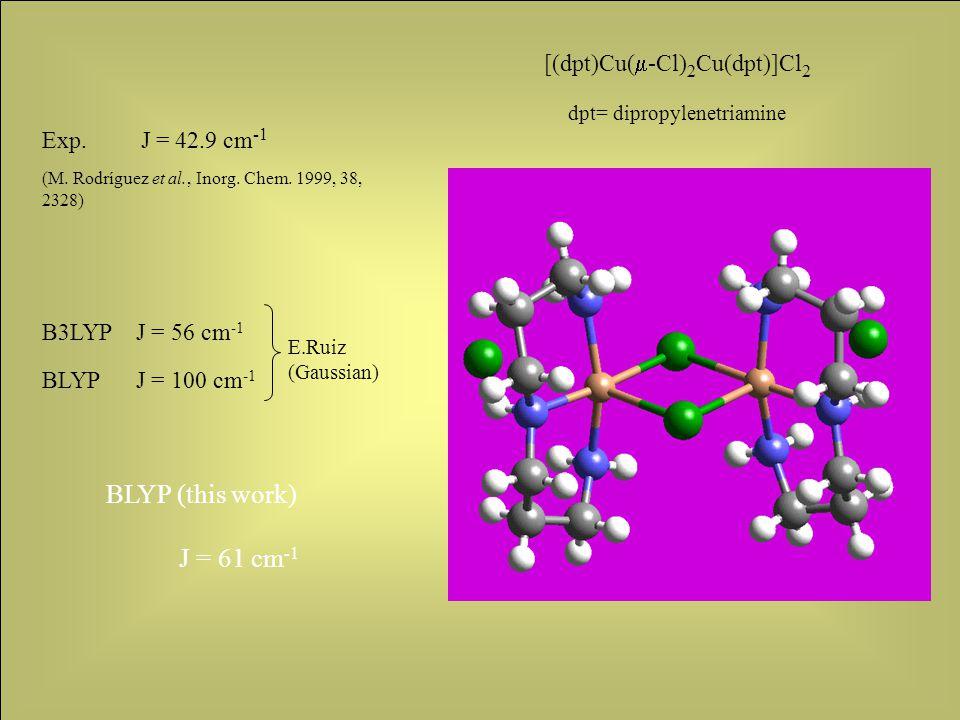 [(dpt)Cu(  -Cl) 2 Cu(dpt)]Cl 2 dpt= dipropylenetriamine Exp.