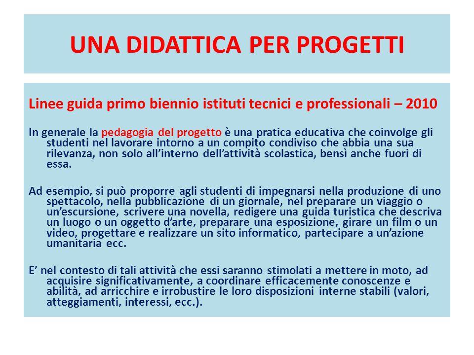 UNA DIDATTICA PER PROGETTI Linee guida primo biennio istituti tecnici e professionali – 2010 In generale la pedagogia del progetto è una pratica educa