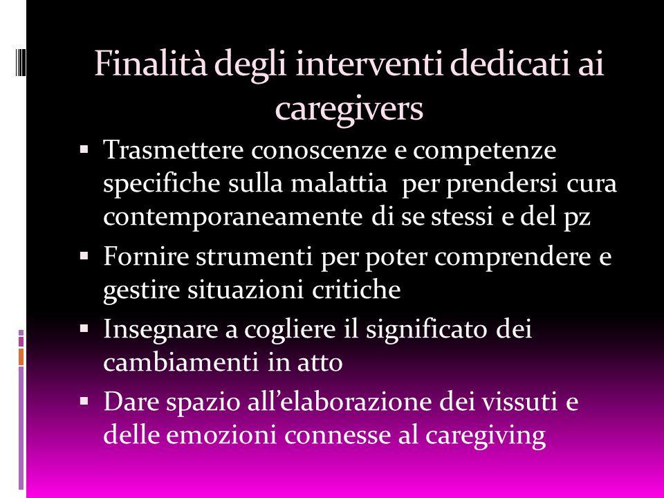 Finalità degli interventi dedicati ai caregivers  Trasmettere conoscenze e competenze specifiche sulla malattia per prendersi cura contemporaneamente