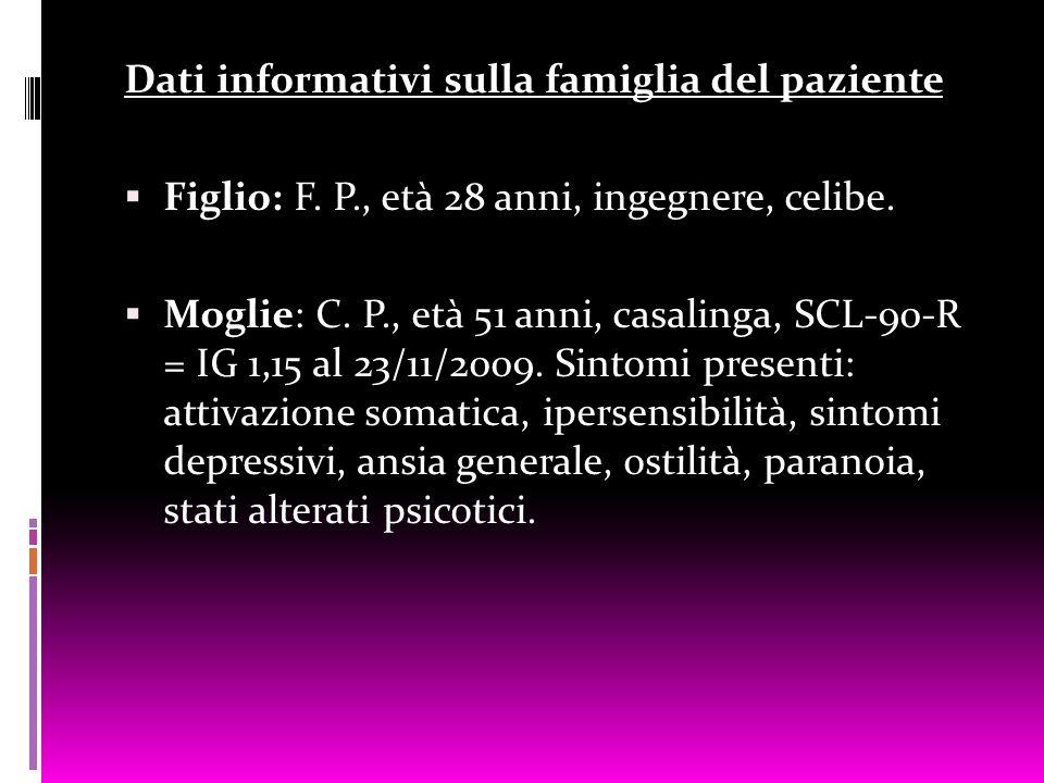 Dati informativi sulla famiglia del paziente  Figlio: F. P., età 28 anni, ingegnere, celibe.  Moglie: C. P., età 51 anni, casalinga, SCL-90-R = IG 1