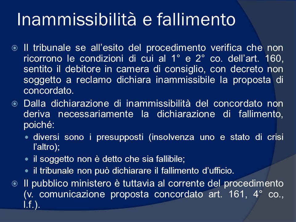 Inammissibilità e fallimento  Il tribunale se all'esito del procedimento verifica che non ricorrono le condizioni di cui al 1° e 2° co. dell'art. 160