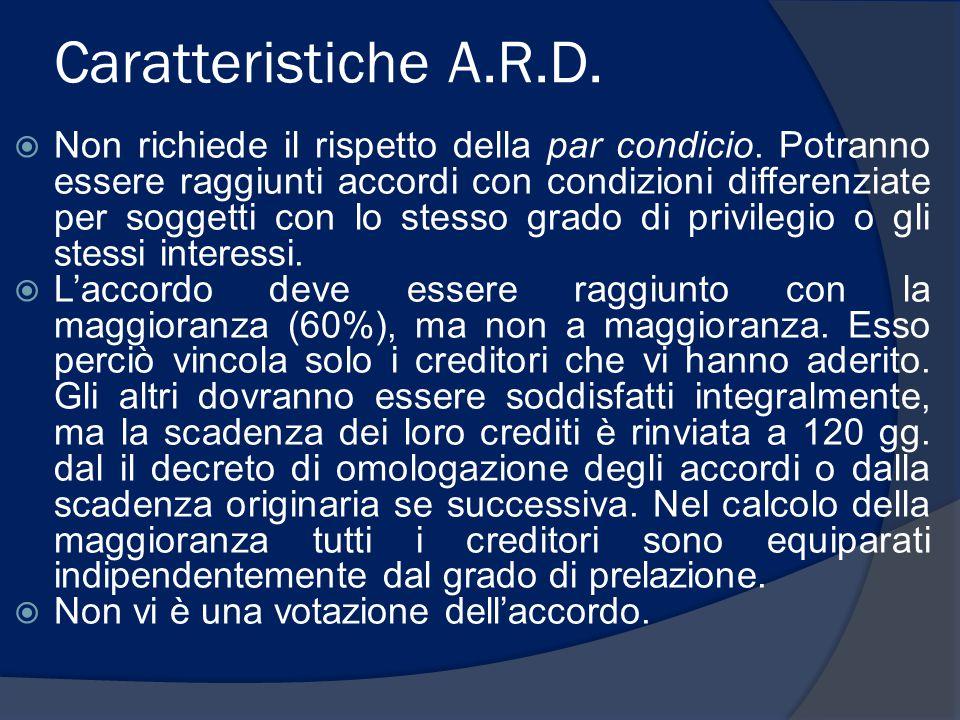 Caratteristiche A.R.D.  Non richiede il rispetto della par condicio. Potranno essere raggiunti accordi con condizioni differenziate per soggetti con