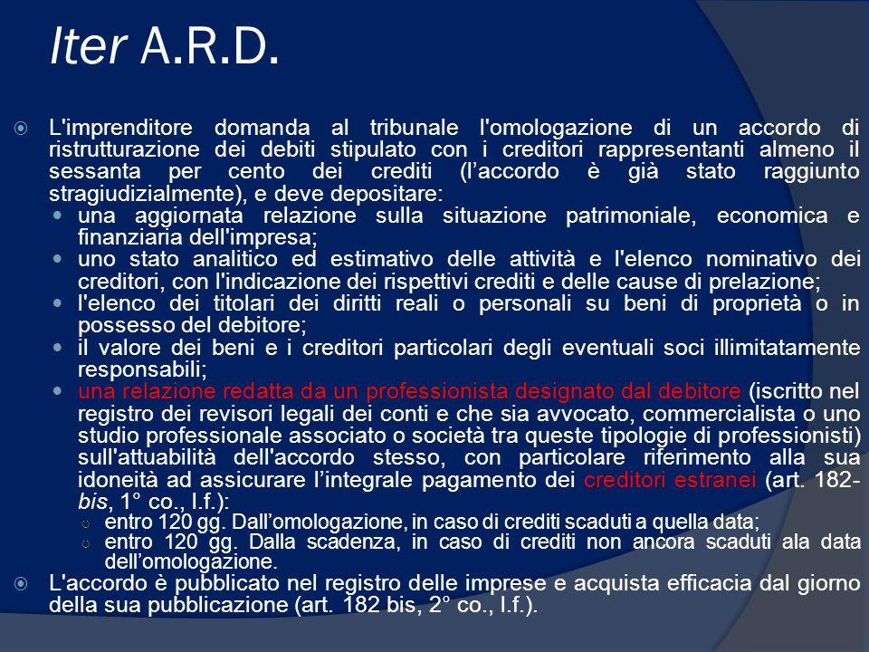 Iter A.R.D.  L'imprenditore domanda al tribunale l'omologazione di un accordo di ristrutturazione dei debiti stipulato con i creditori rappresentanti