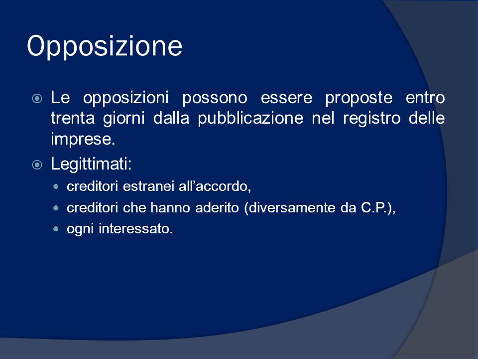 Opposizione  Le opposizioni possono essere proposte entro trenta giorni dalla pubblicazione nel registro delle imprese.  Legittimati: creditori estr