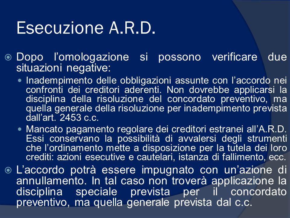 Esecuzione A.R.D.  Dopo l'omologazione si possono verificare due situazioni negative: Inadempimento delle obbligazioni assunte con l'accordo nei conf