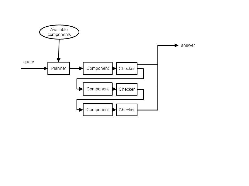 Component Fingerprints database Snapshot receiver Snapshot sender Linux Wireless Tools Mobile device driver UDP pmf Device-sideComponent-side