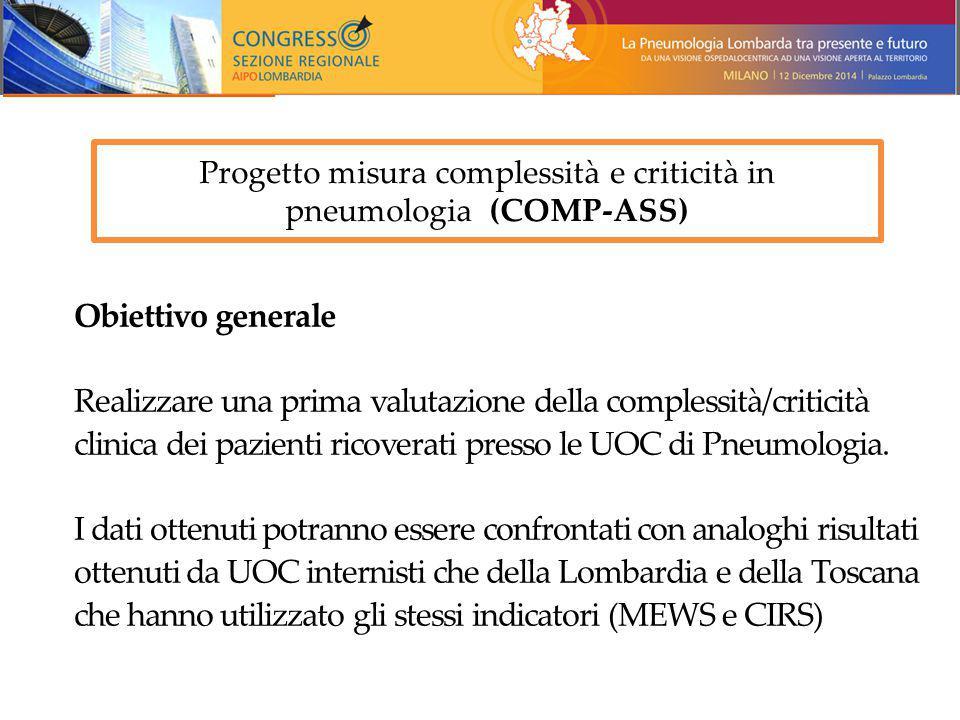 Obiettivo generale Realizzare una prima valutazione della complessità/criticità clinica dei pazienti ricoverati presso le UOC di Pneumologia.