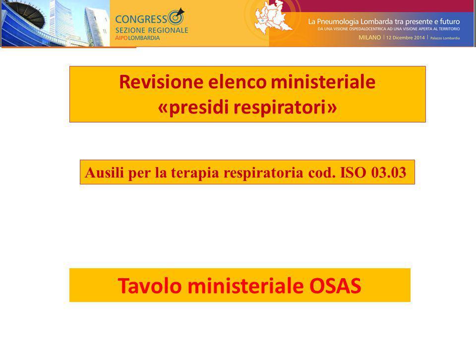 Revisione elenco ministeriale «presidi respiratori» Ausili per la terapia respiratoria cod.