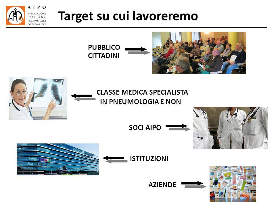 PUBBLICO CITTADINI CLASSE MEDICA SPECIALISTA IN PNEUMOLOGIA E NON SOCI AIPO ISTITUZIONI AZIENDE Target su cui lavoreremo