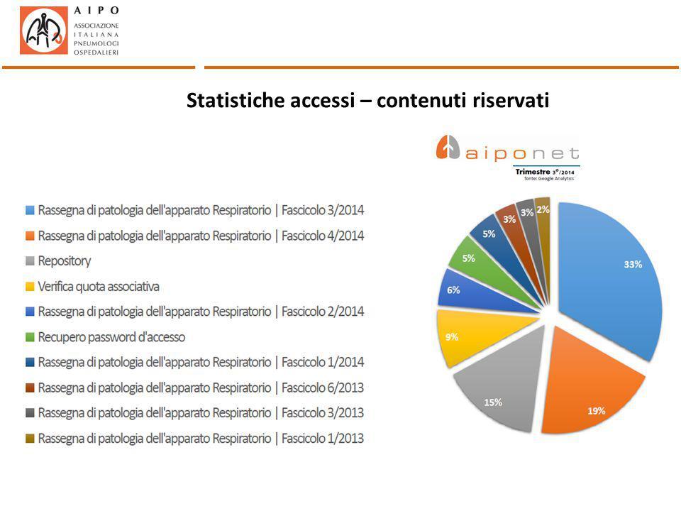 Statistiche accessi – contenuti riservati