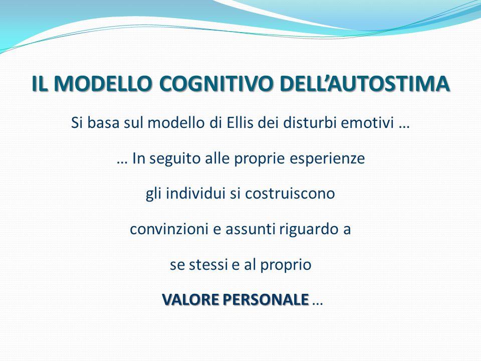 IL MODELLO COGNITIVO DELL'AUTOSTIMA Si basa sul modello di Ellis dei disturbi emotivi … … In seguito alle proprie esperienze gli individui si costruis