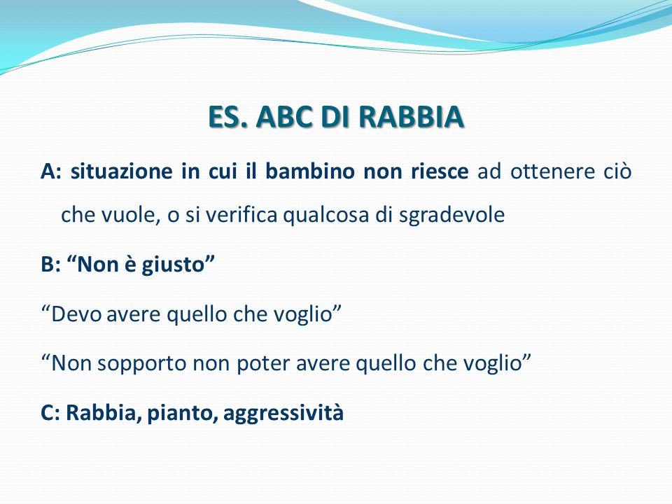 """ES. ABC DI RABBIA A: situazione in cui il bambino non riesce ad ottenere ciò che vuole, o si verifica qualcosa di sgradevole B: """"Non è giusto"""" """"Devo a"""