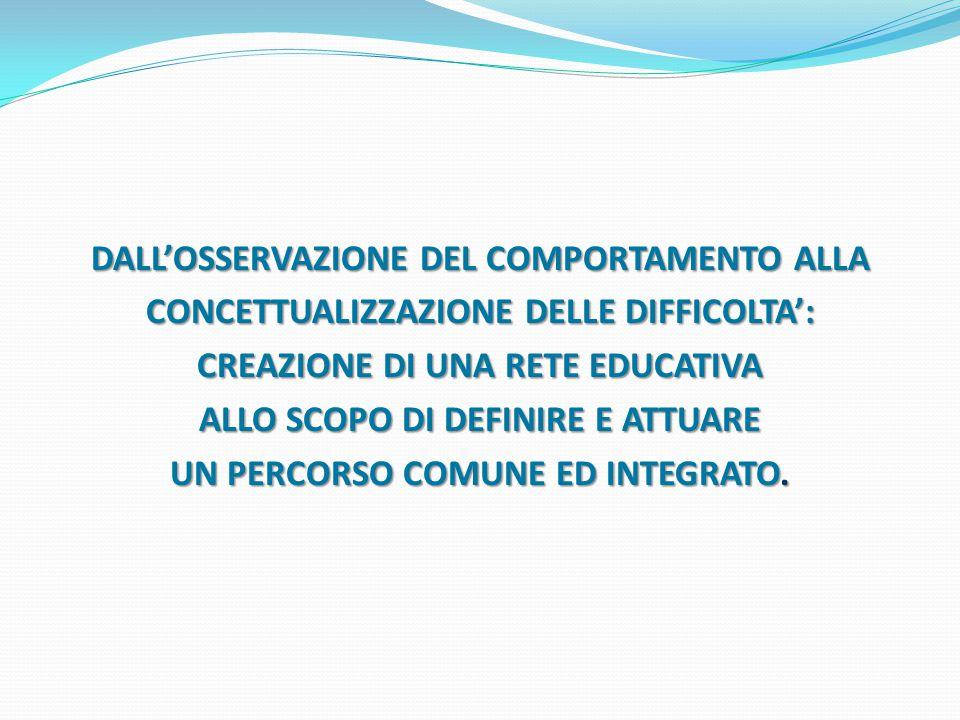 DALL'OSSERVAZIONE DEL COMPORTAMENTO ALLA CONCETTUALIZZAZIONE DELLE DIFFICOLTA': CREAZIONE DI UNA RETE EDUCATIVA ALLO SCOPO DI DEFINIRE E ATTUARE UN PE