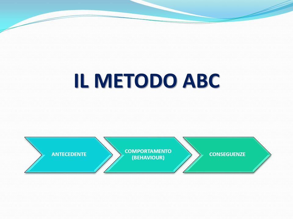 IL METODO ABC ANTECEDENTE COMPORTAMENTO (BEHAVIOUR) CONSEGUENZE