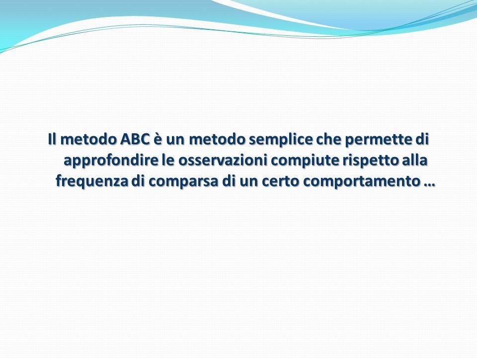 Il metodo ABC è un metodo semplice che permette di approfondire le osservazioni compiute rispetto alla frequenza di comparsa di un certo comportamento