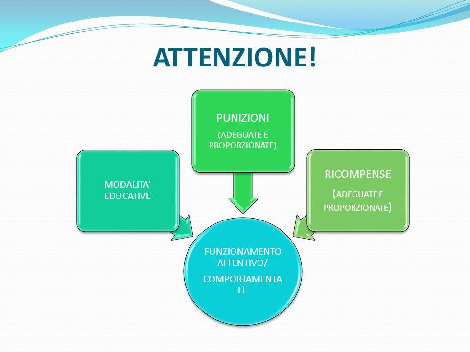 ATTENZIONE! FUNZIONAMENTO ATTENTIVO/ COMPORTAMENTA LE MODALITA' EDUCATIVE PUNIZIONI (ADEGUATE E PROPORZIONATE) RICOMPENSE ( ADEGUATE E PROPORZIONATE )