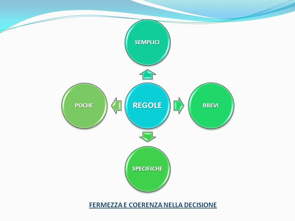 REGOLE SEMPLICI BREVI SPECIFICHE POCHE FERMEZZA E COERENZA NELLA DECISIONE