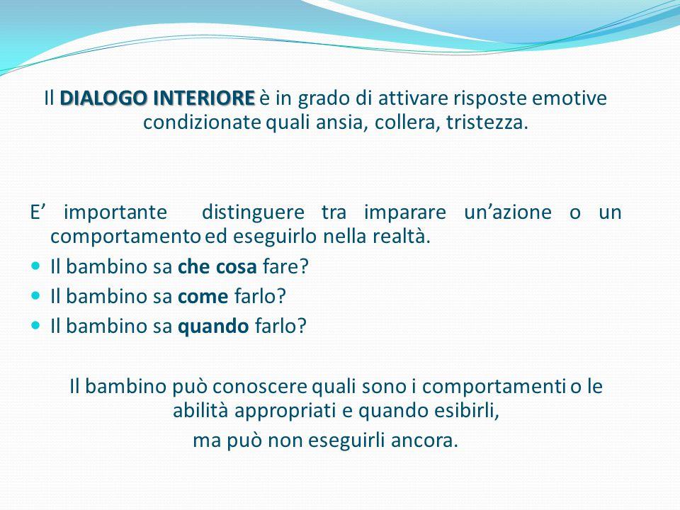DIALOGO INTERIORE Il DIALOGO INTERIORE è in grado di attivare risposte emotive condizionate quali ansia, collera, tristezza. E' importante distinguere