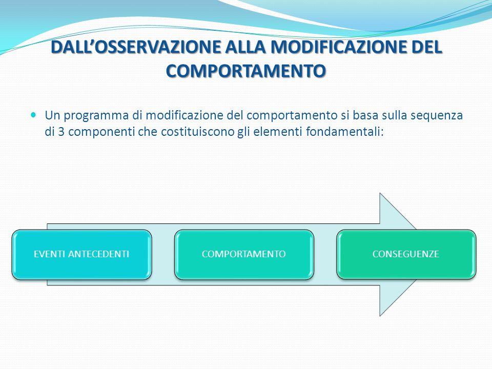 DALL'OSSERVAZIONE ALLA MODIFICAZIONE DEL COMPORTAMENTO Un programma di modificazione del comportamento si basa sulla sequenza di 3 componenti che cost