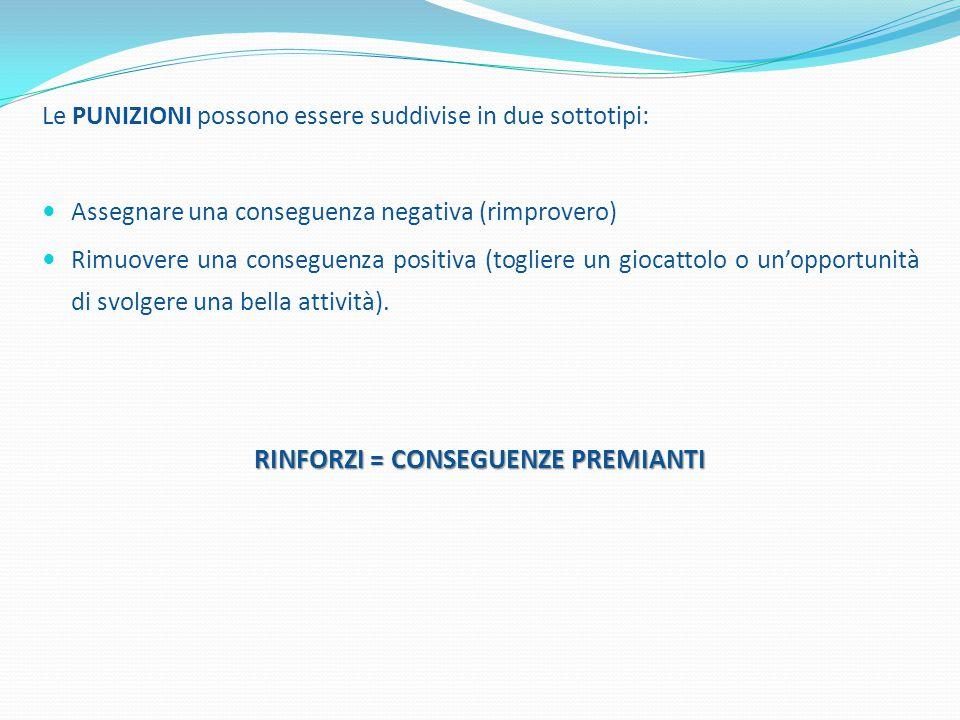 Le PUNIZIONI possono essere suddivise in due sottotipi: Assegnare una conseguenza negativa (rimprovero) Rimuovere una conseguenza positiva (togliere u