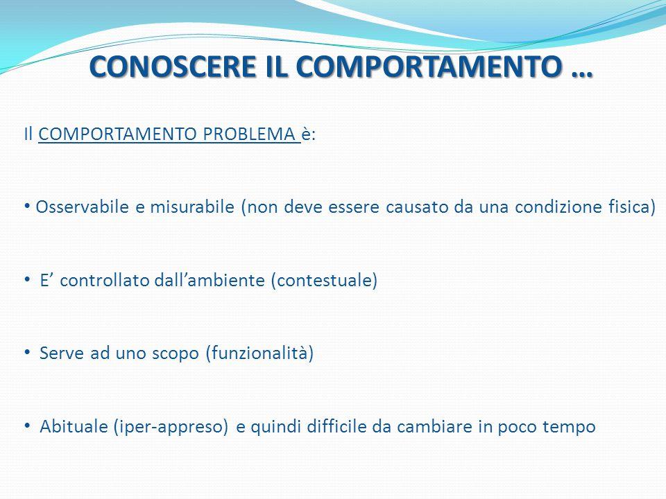 CONOSCERE IL COMPORTAMENTO … Il COMPORTAMENTO PROBLEMA è: Osservabile e misurabile (non deve essere causato da una condizione fisica) E' controllato d