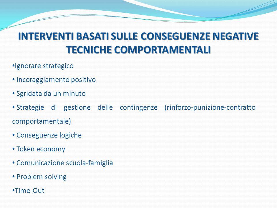 INTERVENTI BASATI SULLE CONSEGUENZE NEGATIVE TECNICHE COMPORTAMENTALI Ignorare strategico Incoraggiamento positivo Sgridata da un minuto Strategie di