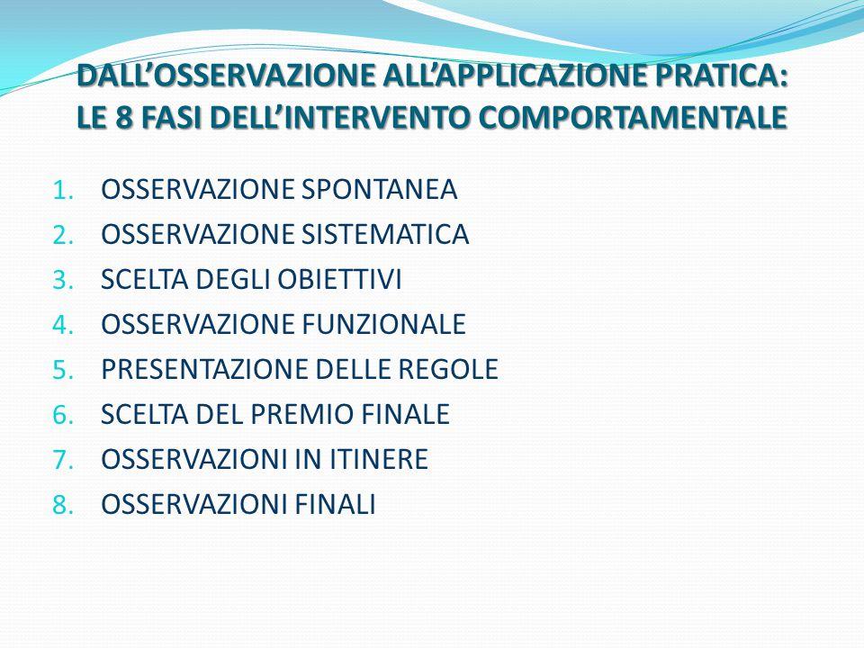 DALL'OSSERVAZIONE ALL'APPLICAZIONE PRATICA: LE 8 FASI DELL'INTERVENTO COMPORTAMENTALE 1. OSSERVAZIONE SPONTANEA 2. OSSERVAZIONE SISTEMATICA 3. SCELTA