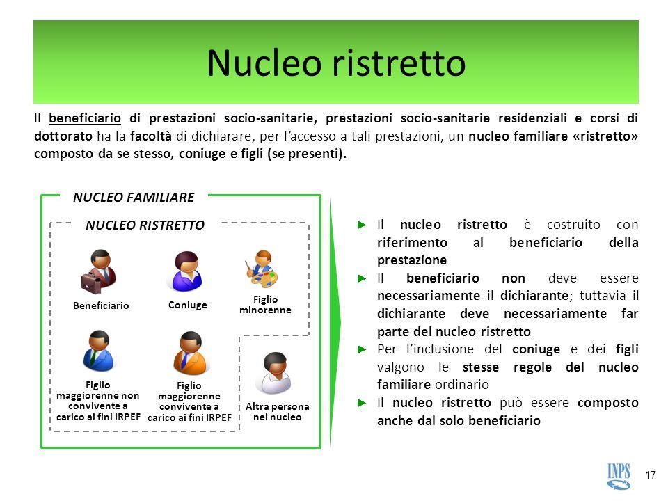 17 Nucleo ristretto Il beneficiario di prestazioni socio-sanitarie, prestazioni socio-sanitarie residenziali e corsi di dottorato ha la facoltà di dic