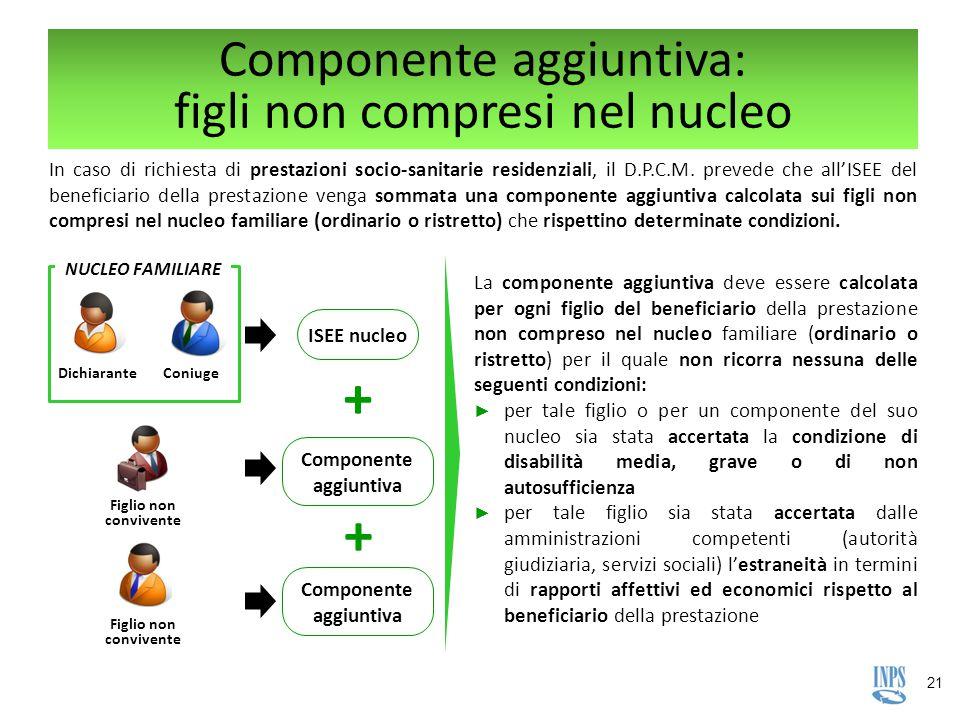 21 Componente aggiuntiva: figli non compresi nel nucleo In caso di richiesta di prestazioni socio-sanitarie residenziali, il D.P.C.M. prevede che all'
