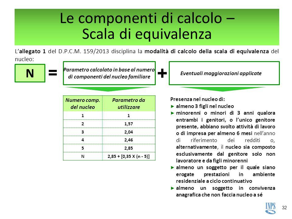 32 Le componenti di calcolo – Scala di equivalenza L'allegato 1 del D.P.C.M. 159/2013 disciplina la modalità di calcolo della scala di equivalenza del