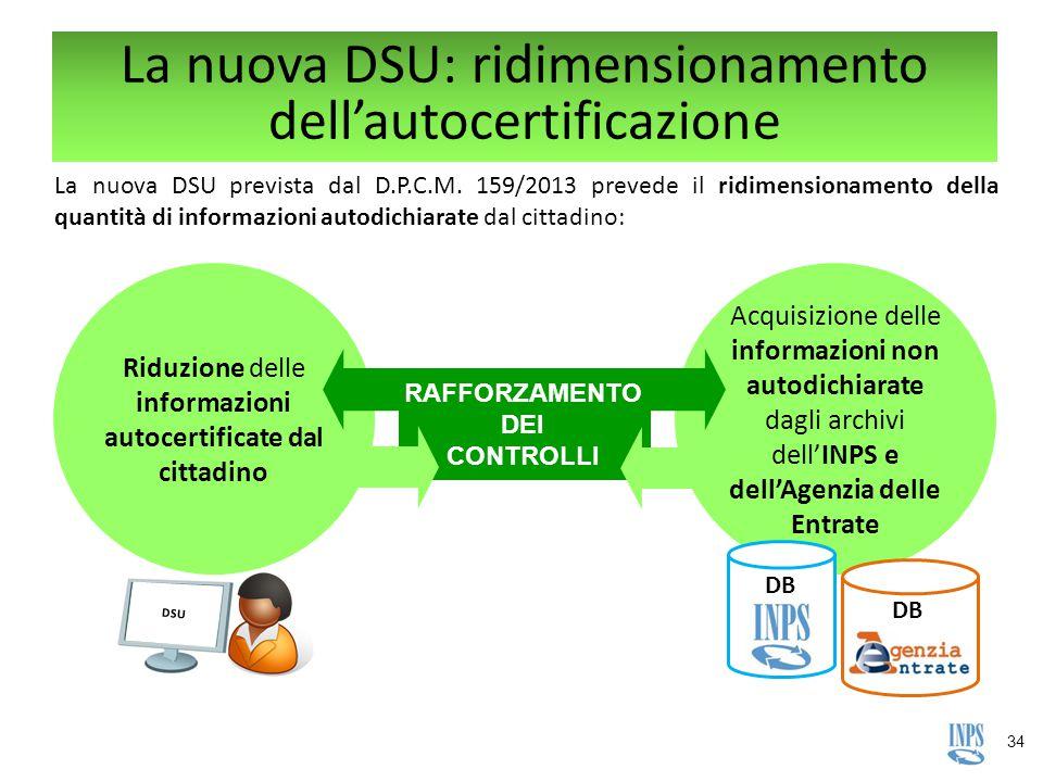 34 La nuova DSU: ridimensionamento dell'autocertificazione La nuova DSU prevista dal D.P.C.M. 159/2013 prevede il ridimensionamento della quantità di