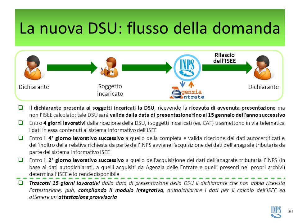 36  Il dichiarante presenta ai soggetti incaricati la DSU, ricevendo la ricevuta di avvenuta presentazione ma non l'ISEE calcolato; tale DSU sarà val