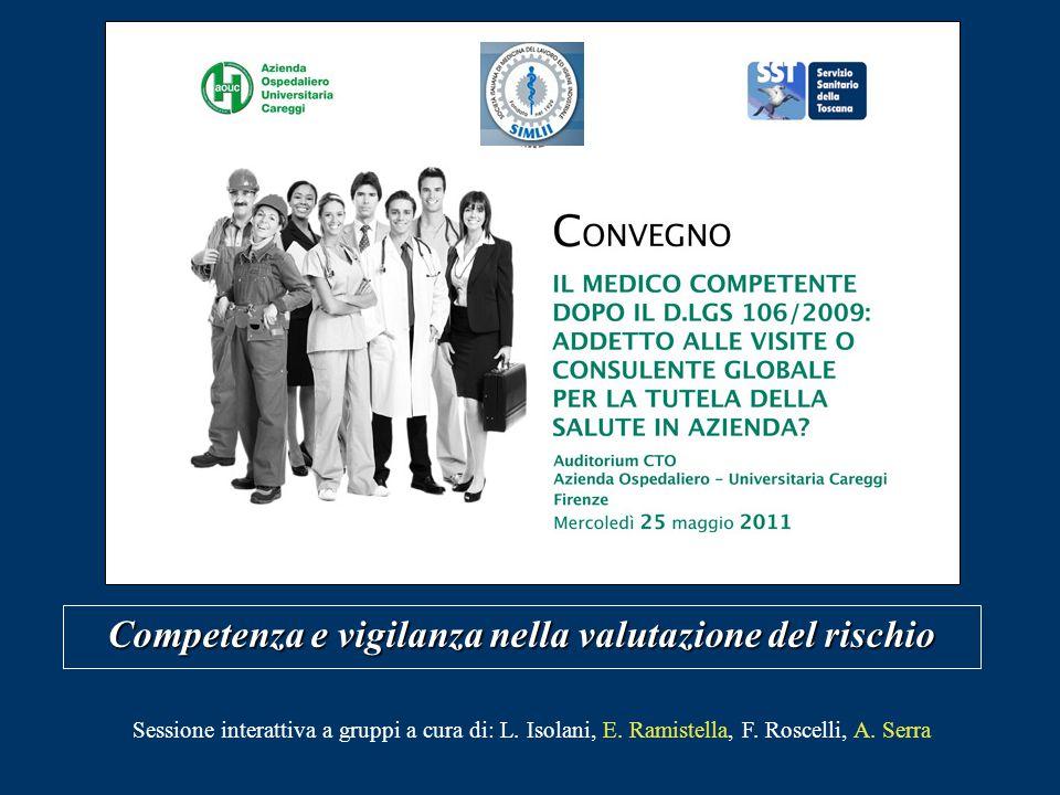 Competenza e vigilanza nella valutazione del rischio Sessione interattiva a gruppi a cura di: L. Isolani, E. Ramistella, F. Roscelli, A. Serra