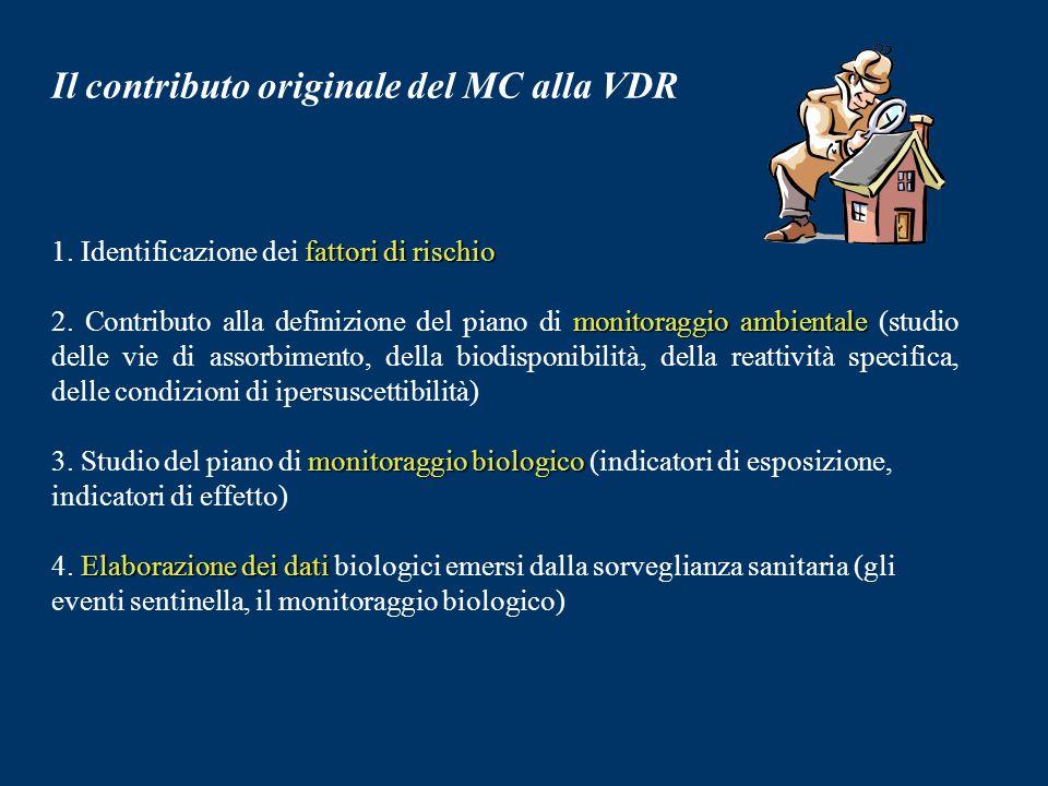 Il contributo originale del MC alla VDR fattori di rischio 1.